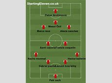 Arsenal dream team 20162017 84980 User formation