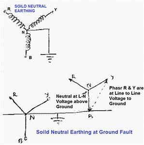 Electrical Knowledge Center: T & D - 7) Types of neutral ...