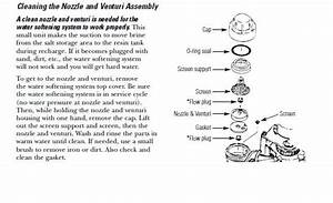 Wash Down Water System Diagram