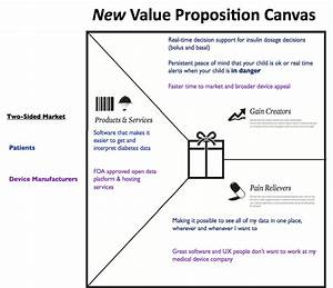 Steve Blank Customer Development Manifesto