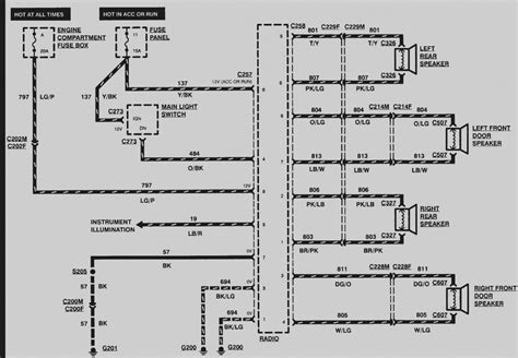 Electrical Wiring Diagram Ford F 250 by 1995 Ford F250 Trailer Wiring Diagram Collection