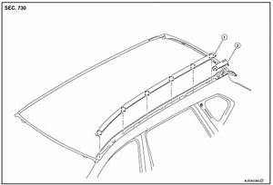 Nissan Rogue Service Manual  Roof Side Molding
