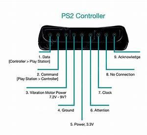 Playstation 2 Controller Plug Diagram  U2013 Focus Attack Llc
