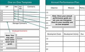 performance appraisal With one on one performance review template