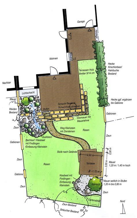Sichtschutz Garten Doppelhaus by Garten Einer Doppelhaush 228 Lfte Gartendesigns