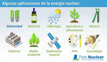 Nuclear Energia Applications Power Infographics Gifimage