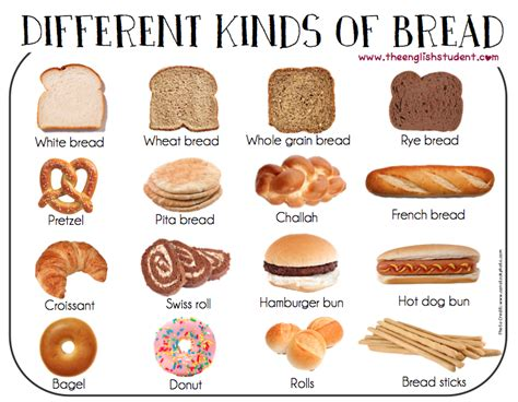 different types of cuisine esl esl vocabulary different kinds of bread bread esl