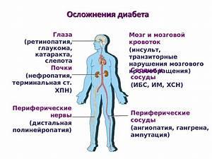 Янтарь лечение диабета