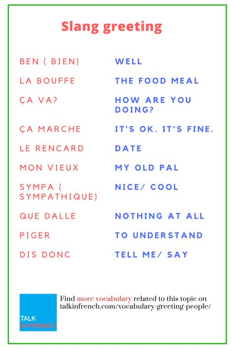French Vocab Not Learned at School: Greeting People ...