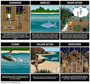 Ghost Of The Lagoon Plot Diagram Storyboard By Anna