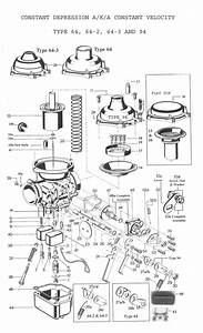 Richard U0026 39 S Page  Cv Carburators