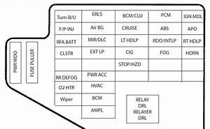 Cavalier Fuse Box Diagram