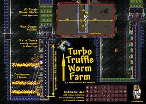 Turbo Truffle Worm Farm