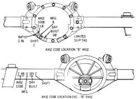 repair guides serial number identification rear axle