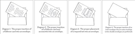 How To Assemble Your Wedding Invitations