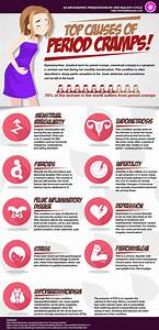 Top Period Cramps Causes