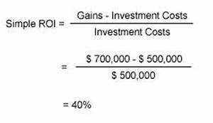 Umsatzrentabilität Berechnen : definition return on investment onpulson wirtschaftslexikon ~ Themetempest.com Abrechnung