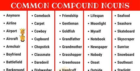 110+ Common Compound Nouns In English