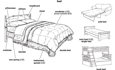 Bed  Definition For Englishlanguage Learners From