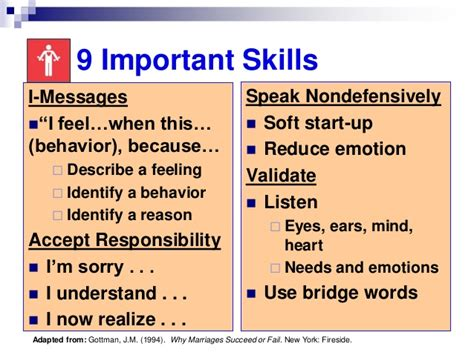 What Are Important Skills To List On A Resume by 9 Important Communication Skills For Deescalating The Cycle Of Abuse
