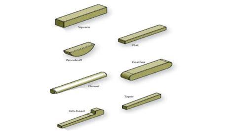 Types Of Mechanical Keys- Design Of Keys