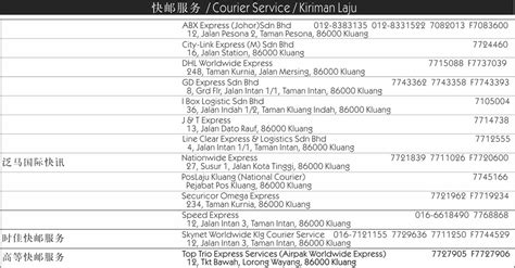 courier service kluang directory