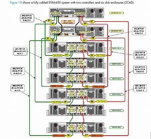 Eva6400 2c3d To 2c5d Cabling Diagram Needed