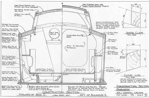Enigma Boat Plans by Enigma Sailboat Plans Images Frompo