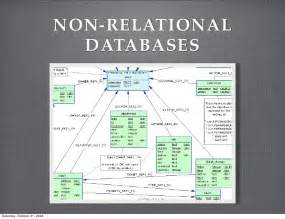 Home Design For Dummies Non Relational Databases Key Value Stores