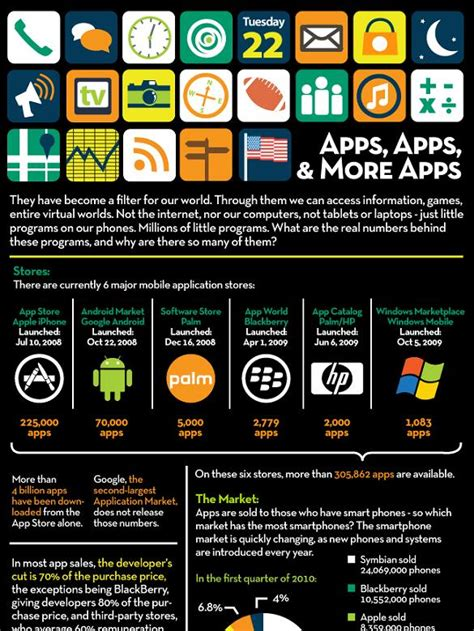 android app market applications mobiles app android market et les