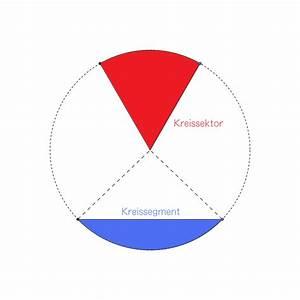 Kreisabschnitt Berechnen : kreisabschnitt onlinemathe das mathe forum ~ Themetempest.com Abrechnung