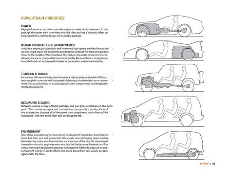 The Fundamentals Of Car Design