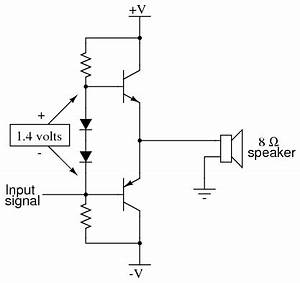 gain of a push pull bjt amplifier basic With pull pull amplifier