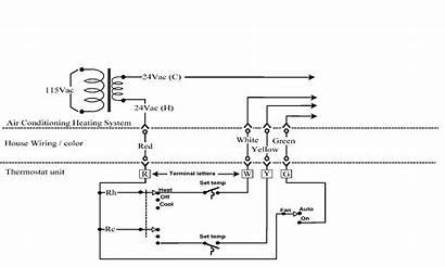 Thermostat Wiring Diagram Wire Heating Cooling Air