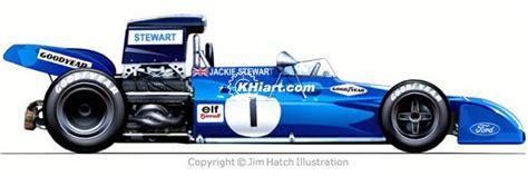 ... Formula One Car Done As A