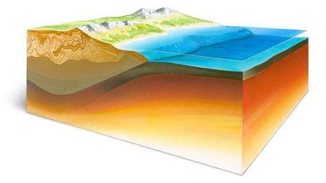 Kontinentu un okeānu izcelsme (7. pakāpe). Kontinentu un ...
