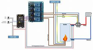 Diy Smart Home Heating Control System  U2013  Davidhunt Ie