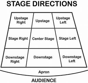 How To Command The Stage Like An Actor When You Speak