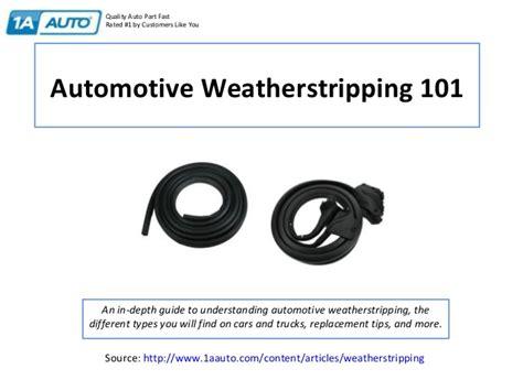 Weatherstripping 101