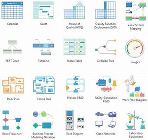 99 Info Flowchart Shape Meanings Pdf Doc Ppt Download Xls