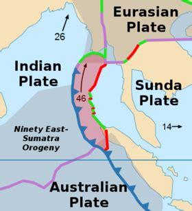 Burma Plate - Wikipedia