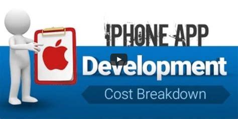 iphone app development kpi for software development web development custom