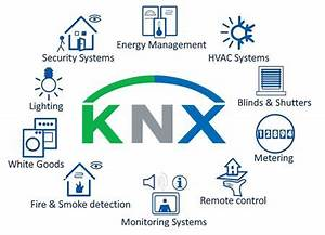 Smart Home Knx : 213 best knx articles images on pinterest a quotes ~ Lizthompson.info Haus und Dekorationen