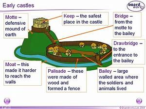 Pin Motte And Bailey Castle Labeled Diagram Pictures On