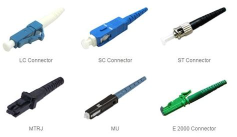 16 Types Of Fiber Optic Connectors To Choose From