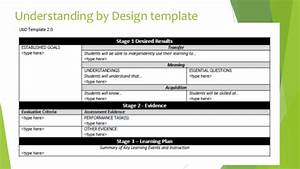 sample lesson plans for english language learners 1000 With sdaie lesson plan template