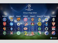 20162017 Champions League groups drawn SofaScore News