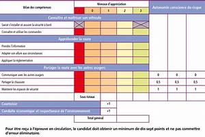 Prix Permis Poid Lourd : permis d permis lourd transport de voyageurs codes rousseau ~ Medecine-chirurgie-esthetiques.com Avis de Voitures