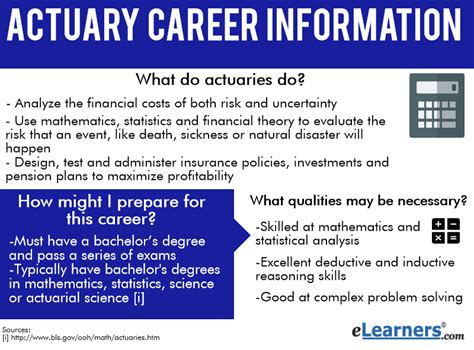 bureau of economics analysis what do actuaries do elearners