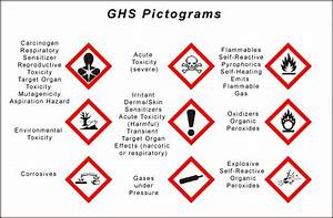 how is ghs used for hazard communication first of all With ghs labeling system
